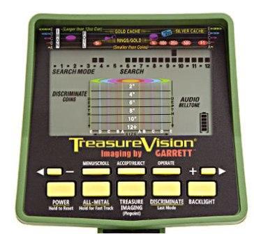 GTI 2500 control panel